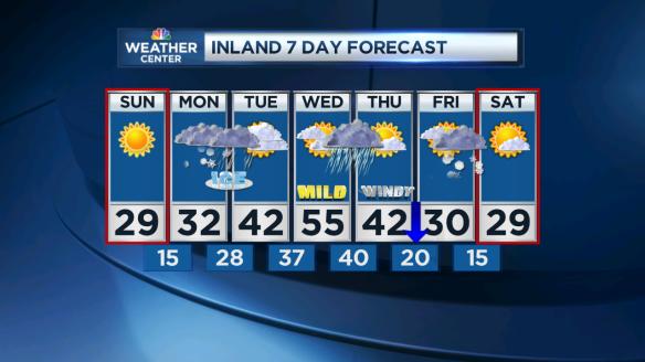 WVIT Forecast 7 Day 2012