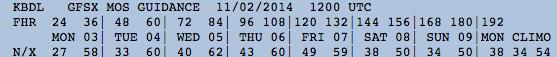 Screen shot 2014-11-02 at 4.41.38 PM
