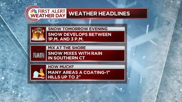 Way Too Much Weather | The Science Behind the Forecast From
